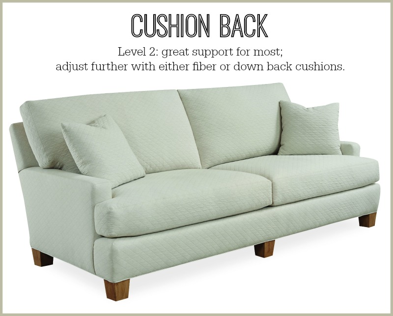 Furniture Comfort: Cushion seat back sofa cushions | The Stated Home