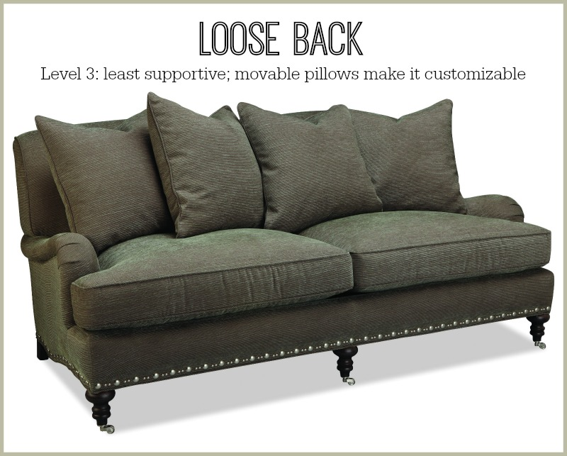 Furniture Comfort: Loose seat back sofa cushions | The Stated Home