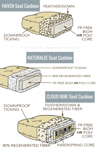 Seat cushion options | The Stated Home