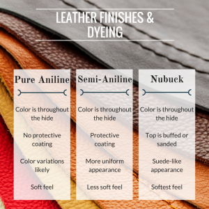 Fine Leather Furniture Finishes & Dyeing | The Stated Home