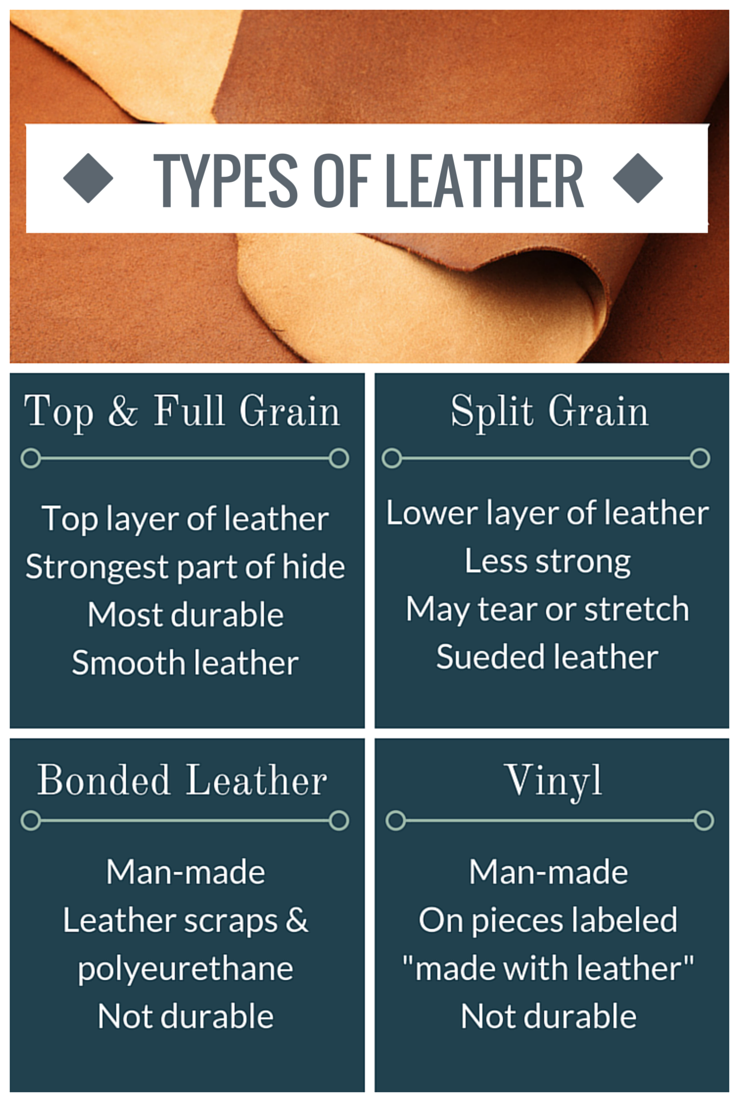 Fine Leather Furniture A Guide The Stated Home The