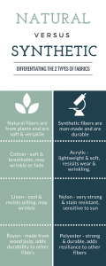 Types of Upholstery Fabric -- Natural vs Synthetic | The Stated Home