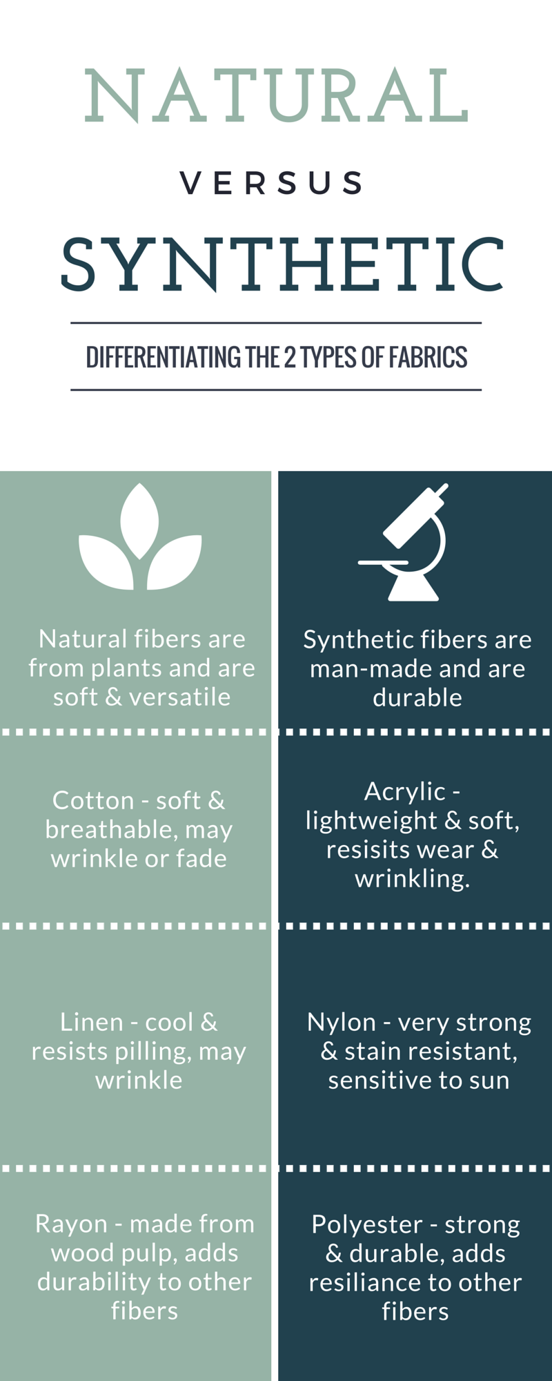 Types of Upholstery Fabric — Natural vs Synthetic | The Stated Home