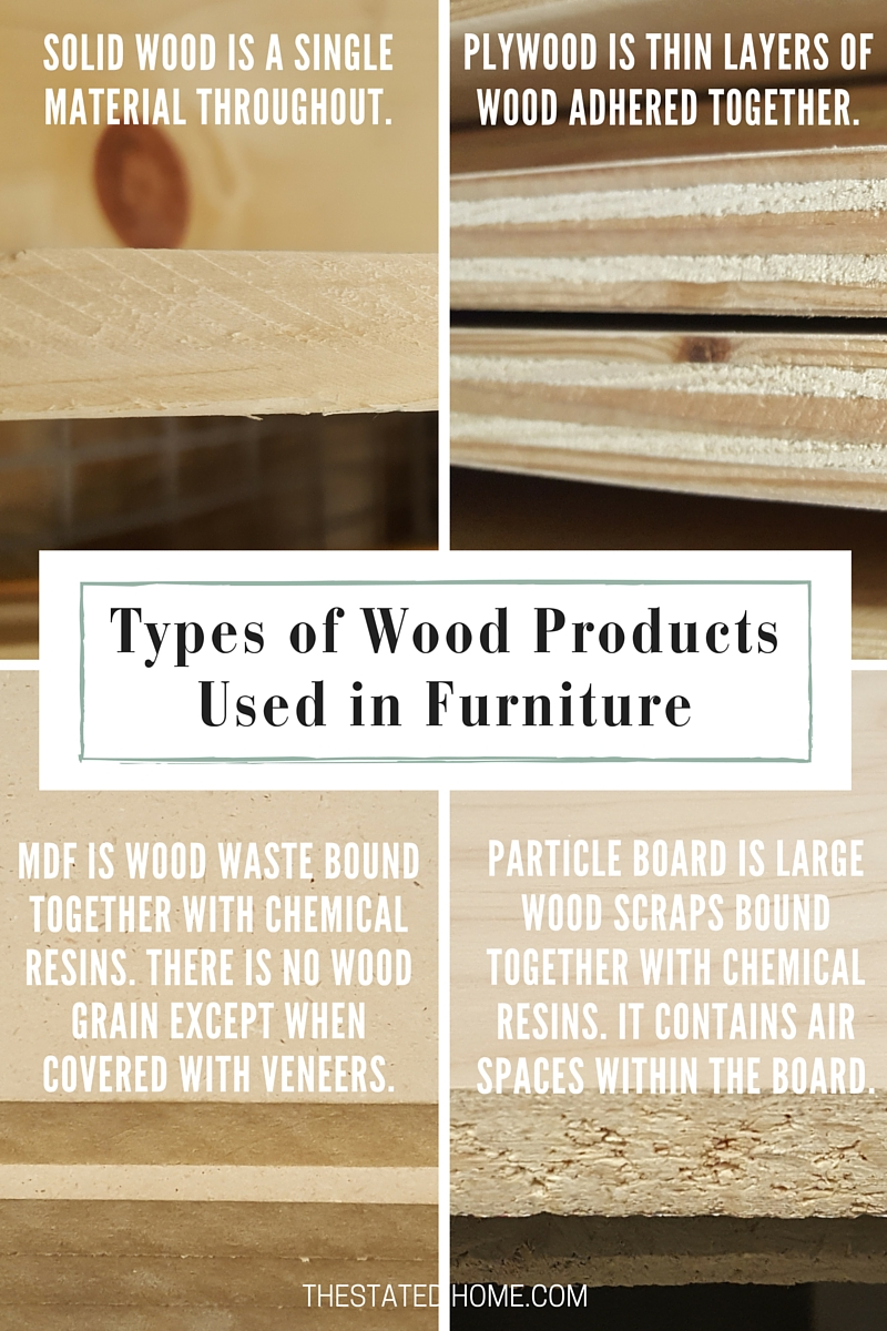 Types Of Wood For Furniture ~ The best wood for furniture stated home