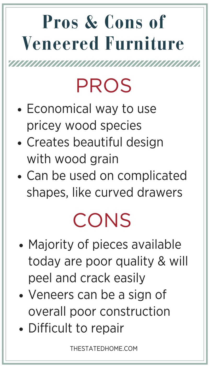 How to Shop for Veneer Wood Furniture   The Stated Home