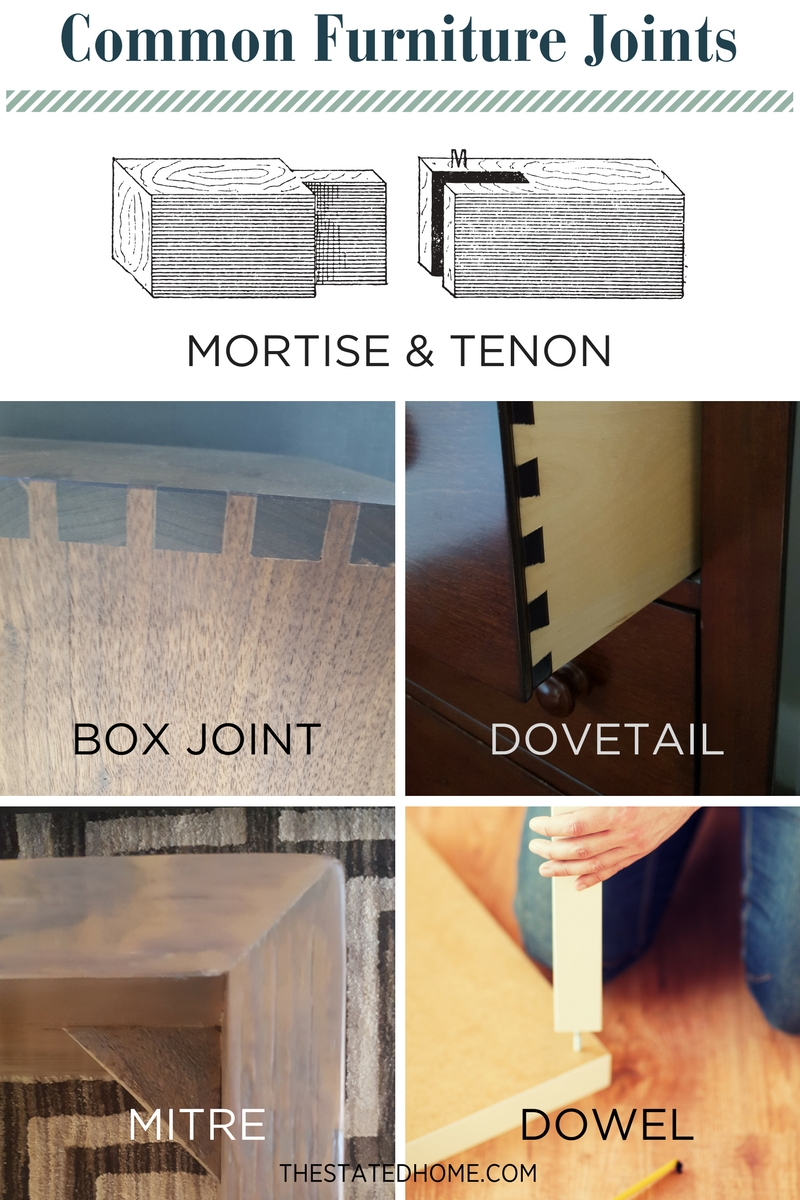 Types of Wood Joints | The Stated Home
