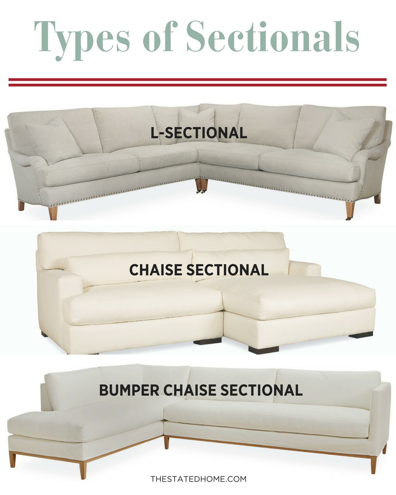 Sectional Sofa Pieces What Do They All Mean The Stated