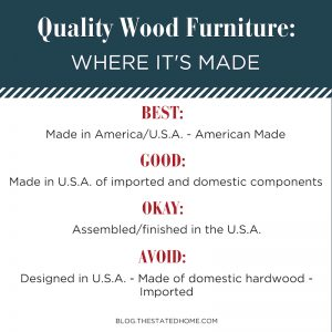 Quality Wood Furniture: Where It's Made | The Stated Home