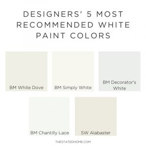 Best White Paint for Walls | The Stated Home