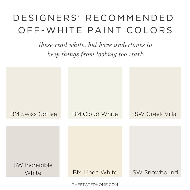 Best White Paint For Walls The Stated Home Blog,Modern Cottage Bedroom Decor